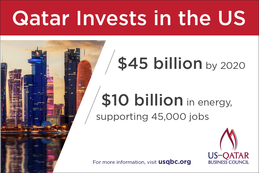 US-Qatar | Business Council